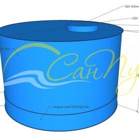 цилиндрическая емкость 7 кубов