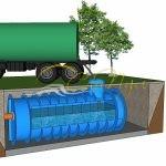 Подземная емкость для канализации 60 м3 магазин